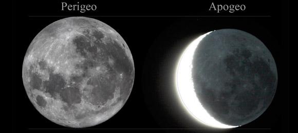 Distanza massima e minima della Luna