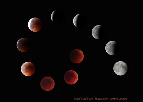 La notte della Luna Rossa, Selene incontra il dio della guerra per una notte – 27 luglio 2018